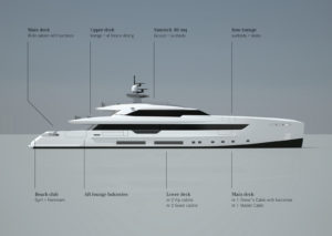 S501 Tankoa infografica